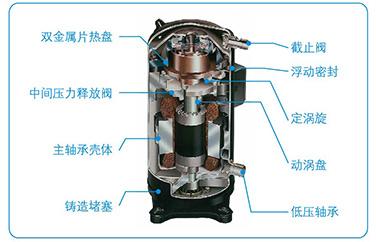 美的多联机空调--数码涡旋系列美的多联机中央空调